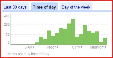 Google Reader 2