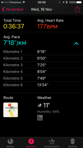 My Running Times